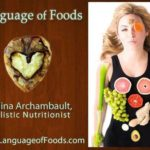 LANGUAGE OF FOODS POSTER
